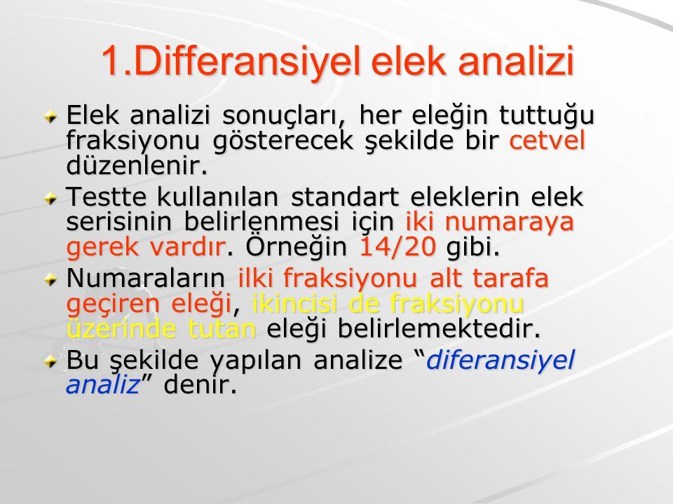 1.Differansiyel elek analizi Elek analizi sonuçları, her eleğin tuttuğu fraksiyonu gösterecek şekilde bir cetvel düzenlenir. Testte kullanılan standar