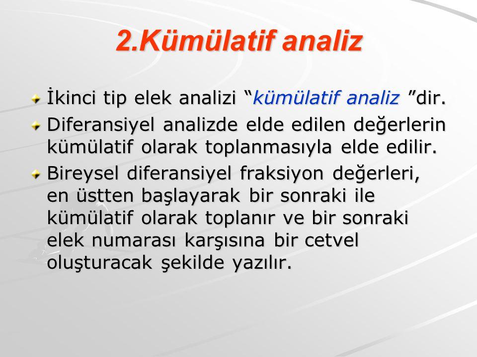 """2.Kümülatif analiz İkinci tip elek analizi """"kümülatif analiz """"dir. Diferansiyel analizde elde edilen değerlerin kümülatif olarak toplanmasıyla elde ed"""