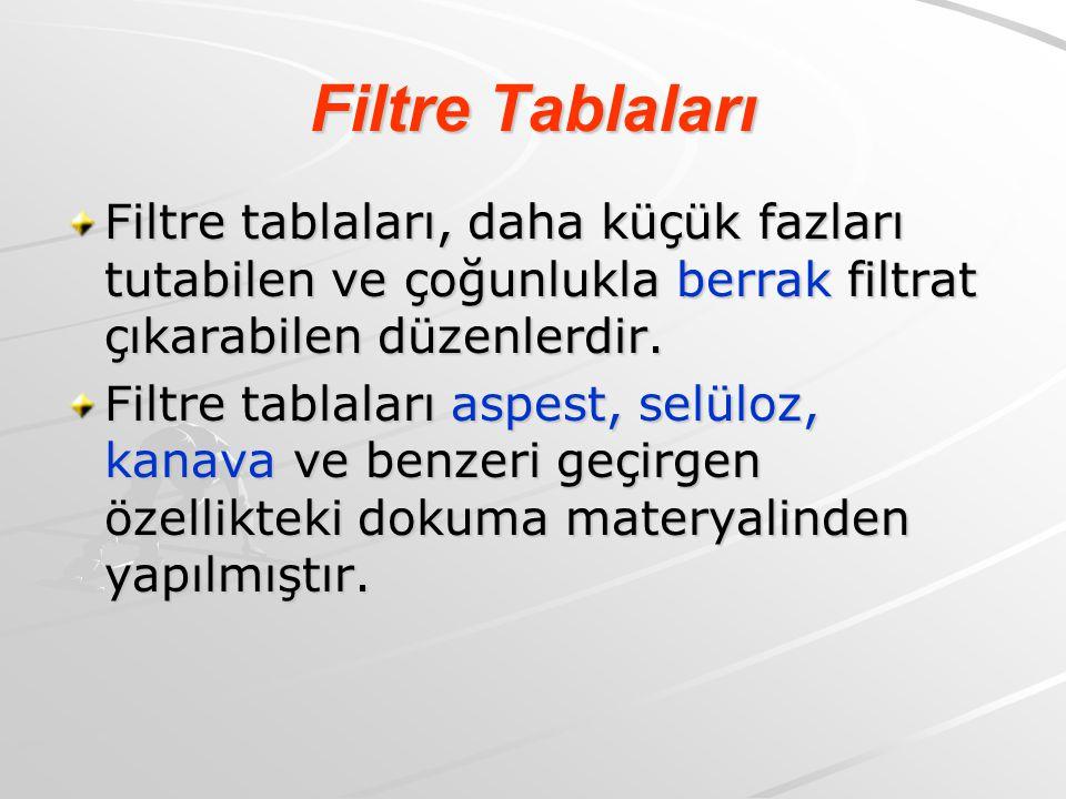 Filtre Tablaları Filtre tablaları, daha küçük fazları tutabilen ve çoğunlukla berrak filtrat çıkarabilen düzenlerdir. Filtre tablaları aspest, selüloz