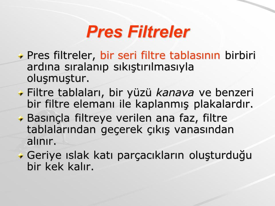 Pres Filtreler Pres filtreler, bir seri filtre tablasının birbiri ardına sıralanıp sıkıştırılmasıyla oluşmuştur. Filtre tablaları, bir yüzü kanava ve