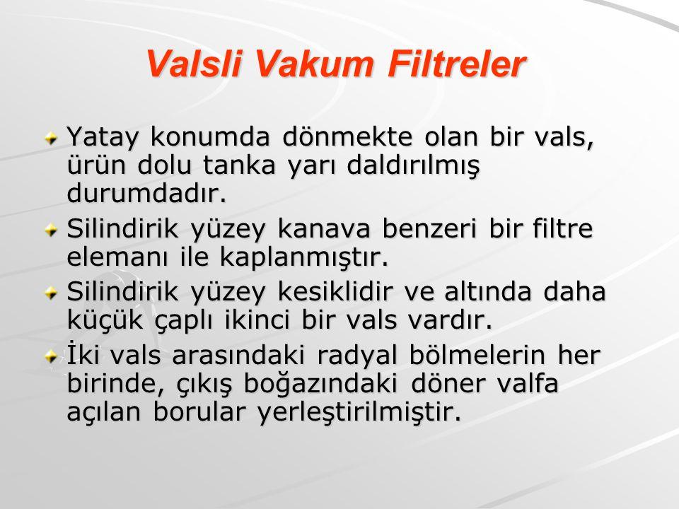 Valsli Vakum Filtreler Yatay konumda dönmekte olan bir vals, ürün dolu tanka yarı daldırılmış durumdadır. Silindirik yüzey kanava benzeri bir filtre e