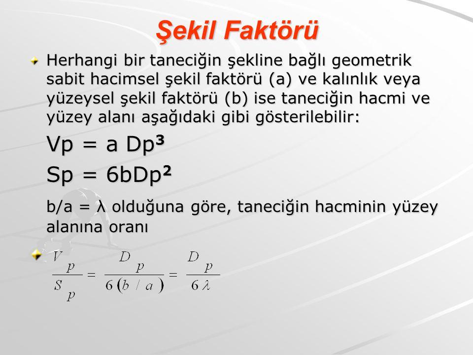 Şekil Faktörü Herhangi bir taneciğin şekline bağlı geometrik sabit hacimsel şekil faktörü (a) ve kalınlık veya yüzeysel şekil faktörü (b) ise taneciği