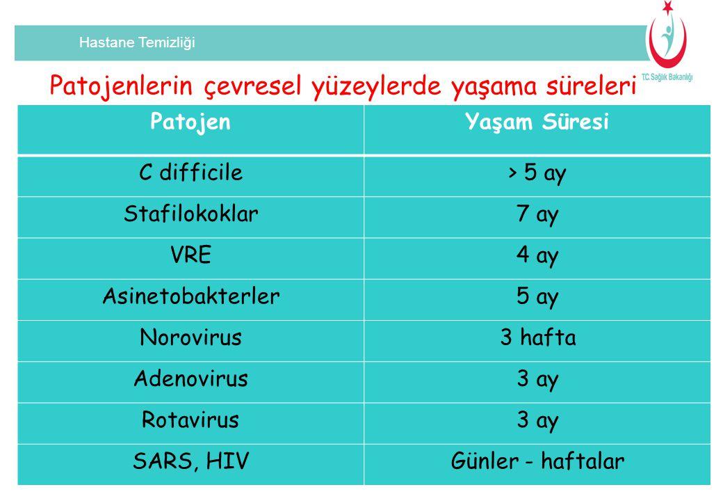 Hastane Temizliği PatojenYaşam Süresi C difficile> 5 ay Stafilokoklar7 ay VRE4 ay Asinetobakterler5 ay Norovirus3 hafta Adenovirus3 ay Rotavirus3 ay S
