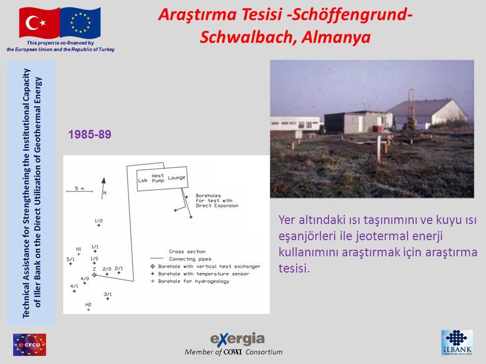 Member of Consortium This project is co-financed by the European Union and the Republic of Turkey Araştırma Tesisi -Schöffengrund- Schwalbach, Almanya 1985-89 Yer altındaki ısı taşınımını ve kuyu ısı eşanjörleri ile jeotermal enerji kullanımını araştırmak için araştırma tesisi.