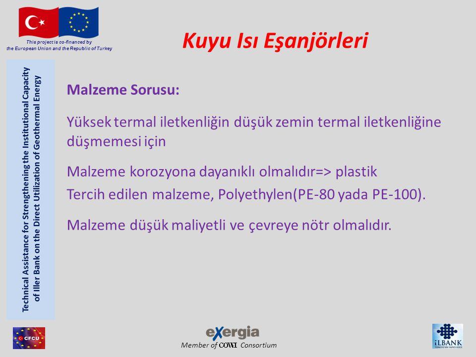 Member of Consortium This project is co-financed by the European Union and the Republic of Turkey Kuyu Isı Eşanjörleri Malzeme Sorusu: Yüksek termal iletkenliğin düşük zemin termal iletkenliğine düşmemesi için Malzeme korozyona dayanıklı olmalıdır=> plastik Tercih edilen malzeme, Polyethylen(PE-80 yada PE-100).