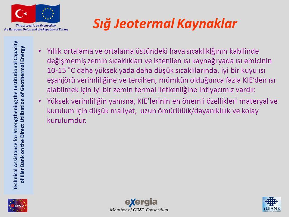 Member of Consortium This project is co-financed by the European Union and the Republic of Turkey Sığ Jeotermal Kaynaklar Yıllık ortalama ve ortalama üstündeki hava sıcaklıklğının kabilinde değişmemiş zemin sıcaklıkları ve istenilen ısı kaynağı yada ısı emicinin 10-15 °C daha yüksek yada daha düşük sıcaklılarında, iyi bir kuyu ısı eşanjörü verimliliğine ve tercihen, mümkün olduğunca fazla KIE'den ısı alabilmek için iyi bir zemin termal iletkenliğine ihtiyacımız vardır.