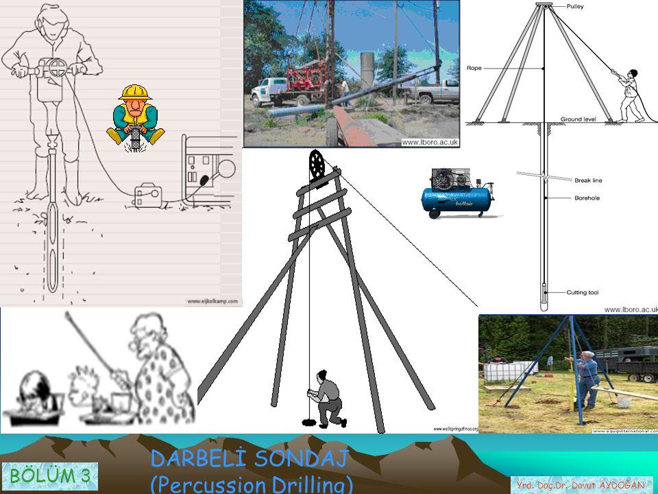 DARBELİ SONDAJ (Percussion Drilling) BÖLÜM 3 Yrd. Doç.Dr. Davut AYDOĞAN