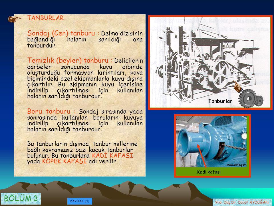 KULE Darbeli sondaj makinalarının en önemli ekipmanından birisidir.
