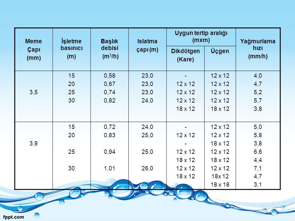 Meme Çapı (mm) İşletme basınıcı (m) Başlık debisi (m 3 /h) Islatma çapı (m) Uygun tertip aralığı (mxm) Yağmurlama hızı (mm/h) Dikdötgen (Kare) Üçgen 3