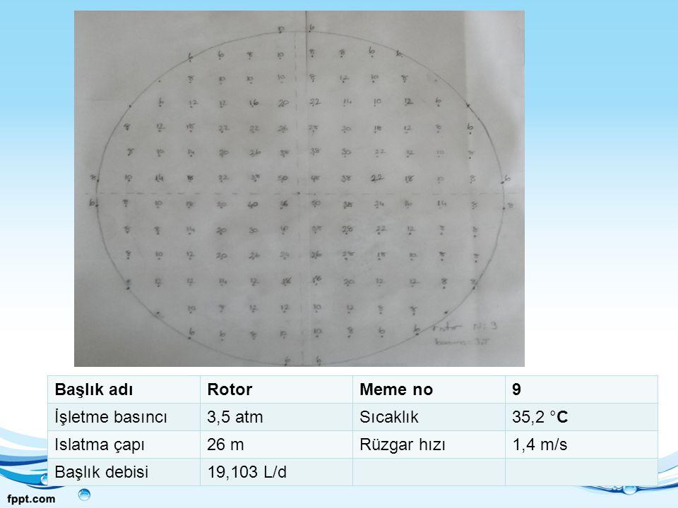 Başlık adıRotorMeme no9 İşletme basıncı3,5 atmSıcaklık35,2 °C Islatma çapı26 mRüzgar hızı1,4 m/s Başlık debisi19,103 L/d