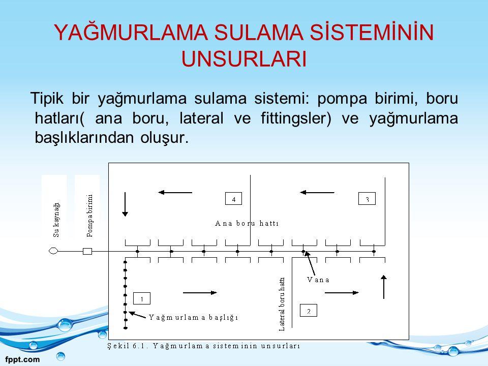 YAĞMURLAMA SULAMA SİSTEMİNİN UNSURLARI Tipik bir yağmurlama sulama sistemi: pompa birimi, boru hatları( ana boru, lateral ve fittingsler) ve yağmurlam