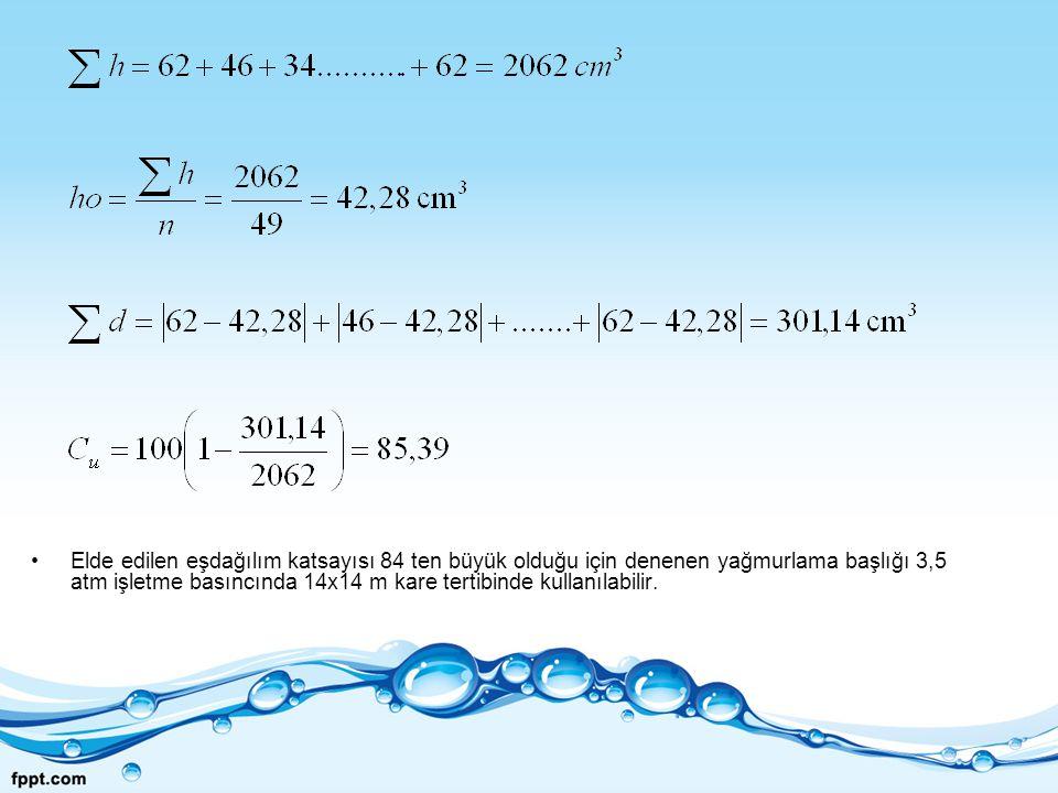 Elde edilen eşdağılım katsayısı 84 ten büyük olduğu için denenen yağmurlama başlığı 3,5 atm işletme basıncında 14x14 m kare tertibinde kullanılabilir.