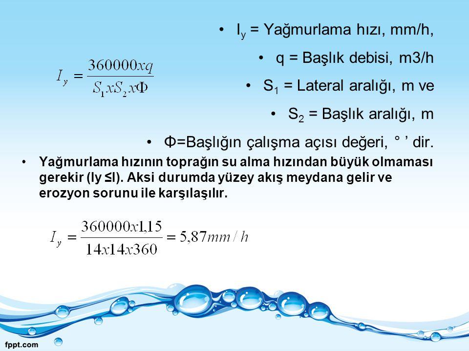 I y = Yağmurlama hızı, mm/h, q = Başlık debisi, m3/h S 1 = Lateral aralığı, m ve S 2 = Başlık aralığı, m Φ=Başlığın çalışma açısı değeri, ° ' dir. Yağ