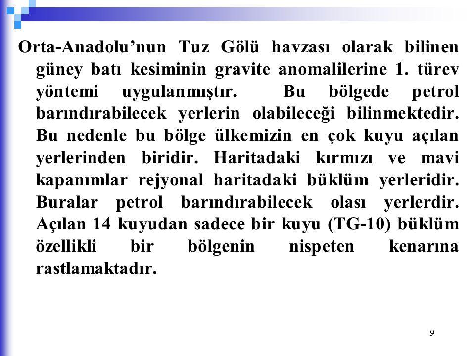 9 Orta-Anadolu'nun Tuz Gölü havzası olarak bilinen güney batı kesiminin gravite anomalilerine 1. türev yöntemi uygulanmıştır. Bu bölgede petrol barınd