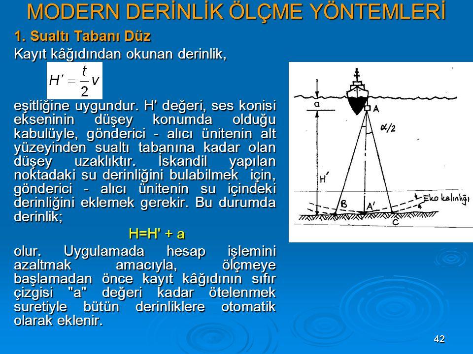 42 MODERN DERİNLİK ÖLÇME YÖNTEMLERİ 1.