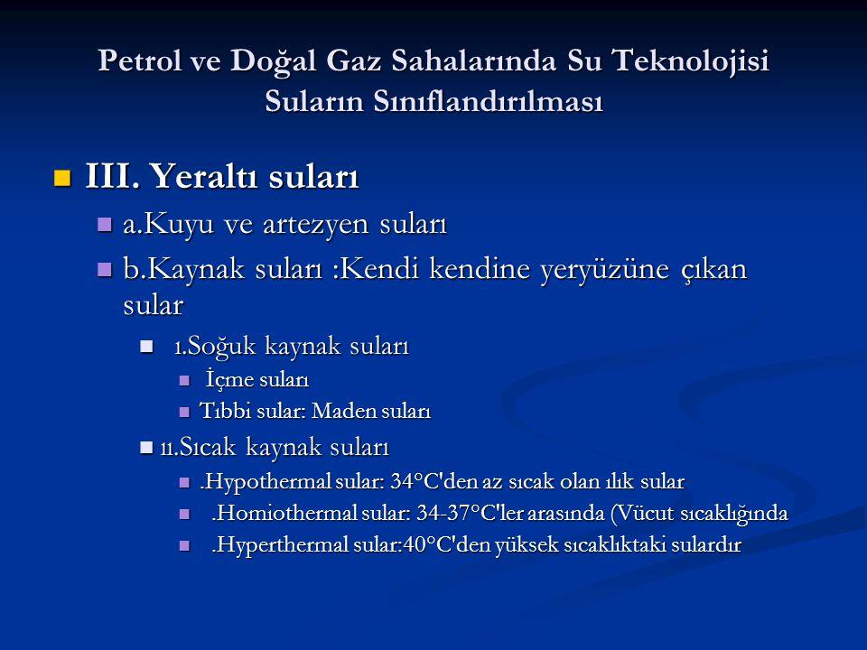 Petrol ve Doğal Gaz Sahalarında Su Teknolojisi Suların Sınıflandırılması III. Yeraltı suları III. Yeraltı suları a.Kuyu ve artezyen suları a.Kuyu ve a