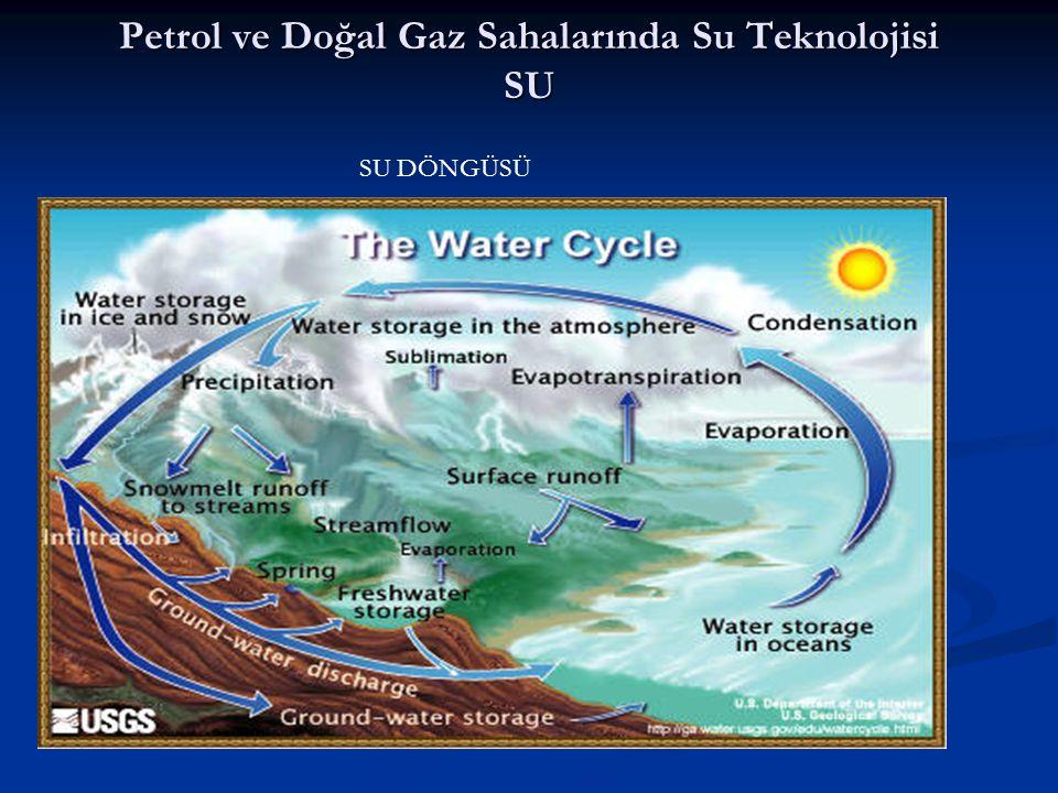 Petrol ve Doğal Gaz Sahalarında Su Teknolojisi SU SU DÖNGÜSÜ