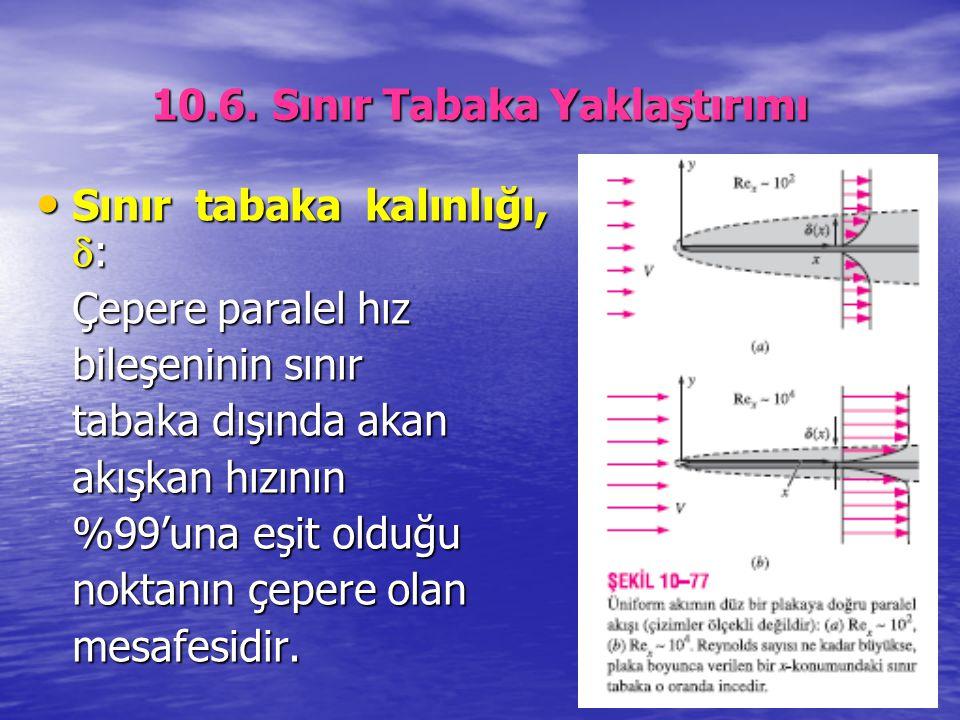 10.6. Sınır Tabaka Yaklaştırımı Sınır tabaka kalınlığı,  : Sınır tabaka kalınlığı,  : Çepere paralel hız bileşeninin sınır tabaka dışında akan akışk