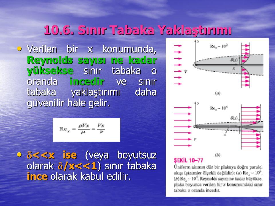 10.6. Sınır Tabaka Yaklaştırımı Verilen bir x konumunda, Reynolds sayısı ne kadar yüksekse sınır tabaka o oranda incedir ve sınır tabaka yaklaştırımı