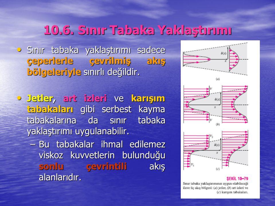 10.6. Sınır Tabaka Yaklaştırımı Sınır tabaka yaklaştırımı sadece çeperlerle çevrilmiş akış bölgeleriyle sınırlı değildir. Sınır tabaka yaklaştırımı sa
