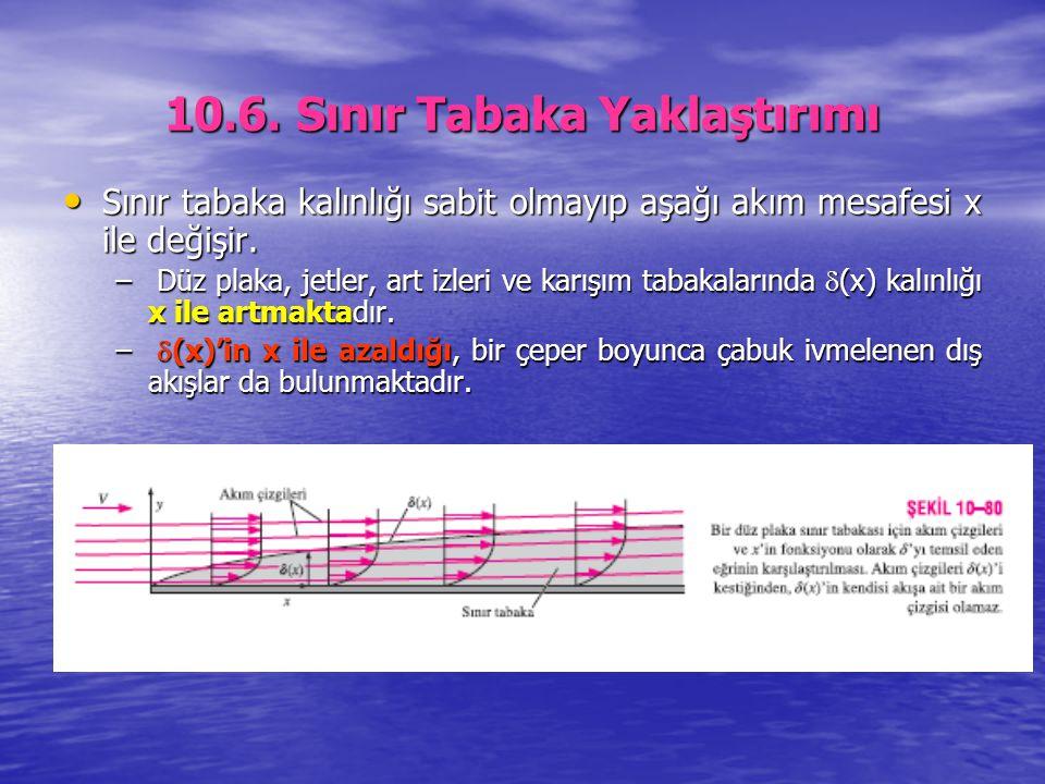 10.6. Sınır Tabaka Yaklaştırımı Sınır tabaka kalınlığı sabit olmayıp aşağı akım mesafesi x ile değişir. Sınır tabaka kalınlığı sabit olmayıp aşağı akı