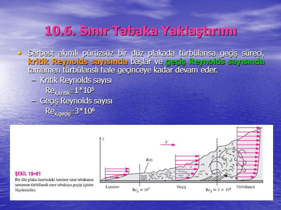10.6. Sınır Tabaka Yaklaştırımı Serbest akımlı pürüzsüz bir düz plakada türbülansa geçiş süreci, kritik Reynolds sayısında başlar ve geçiş Reynolds sa
