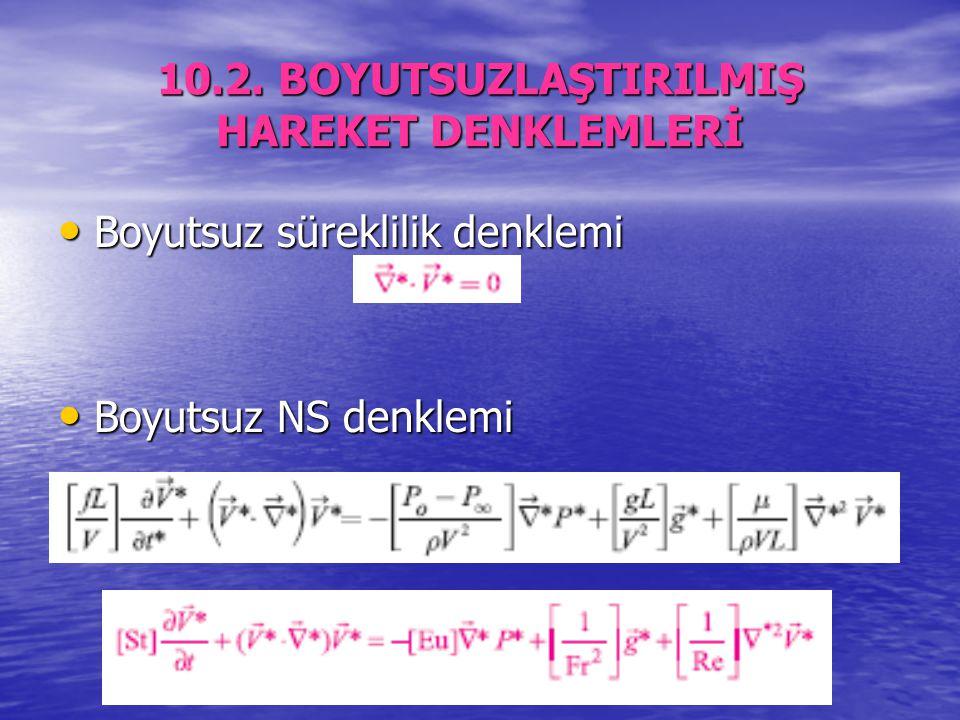 10.2. BOYUTSUZLAŞTIRILMIŞ HAREKET DENKLEMLERİ Boyutsuz süreklilik denklemi Boyutsuz süreklilik denklemi Boyutsuz NS denklemi Boyutsuz NS denklemi