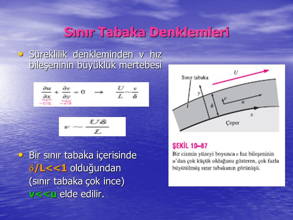 Sınır Tabaka Denklemleri Süreklilik denkleminden v hız bileşeninin büyüklük mertebesi Süreklilik denkleminden v hız bileşeninin büyüklük mertebesi Bir