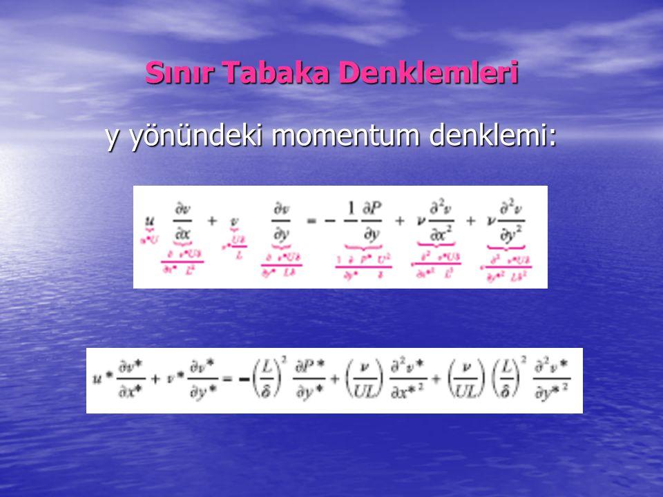 Sınır Tabaka Denklemleri y yönündeki momentum denklemi: