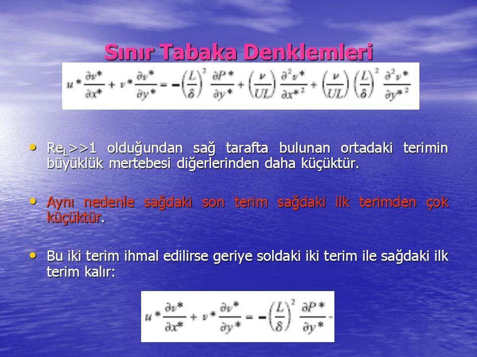Sınır Tabaka Denklemleri Re L >>1 olduğundan sağ tarafta bulunan ortadaki terimin büyüklük mertebesi diğerlerinden daha küçüktür. Re L >>1 olduğundan