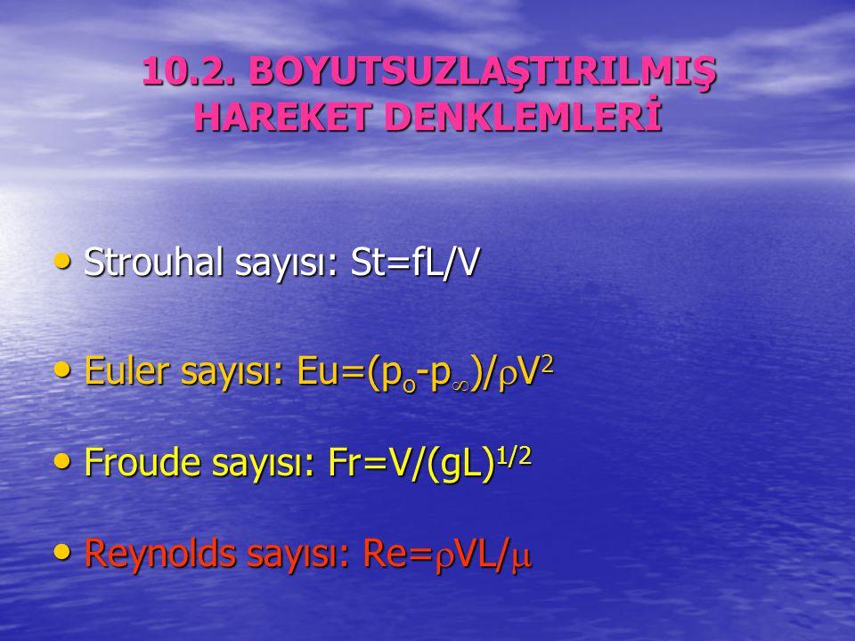 10.2. BOYUTSUZLAŞTIRILMIŞ HAREKET DENKLEMLERİ Strouhal sayısı: St=fL/V Strouhal sayısı: St=fL/V Euler sayısı: Eu=(p o -p  )/  V 2 Euler sayısı: Eu=(