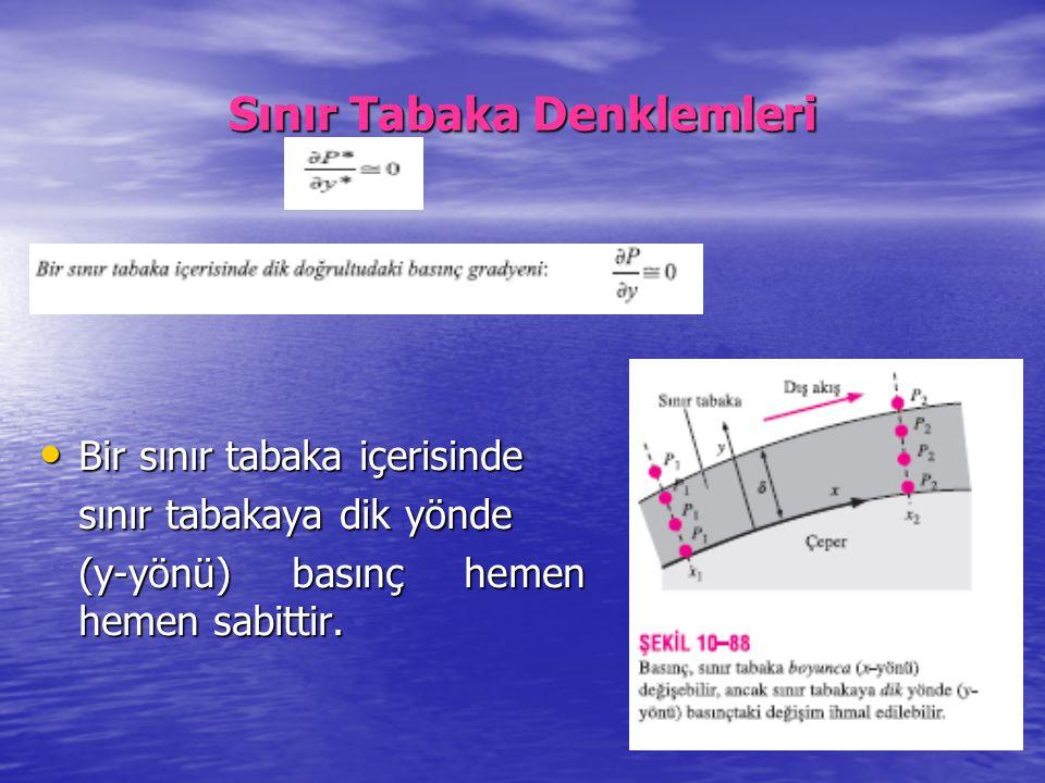 Sınır Tabaka Denklemleri Bir sınır tabaka içerisinde Bir sınır tabaka içerisinde sınır tabakaya dik yönde (y-yönü) basınç hemen hemen sabittir.