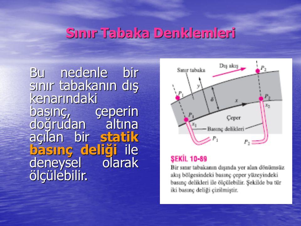Sınır Tabaka Denklemleri Bu nedenle bir sınır tabakanın dış kenarındaki basınç, çeperin doğrudan altına açılan bir statik basınç deliği ile deneysel o