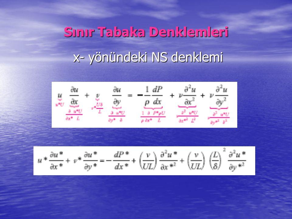Sınır Tabaka Denklemleri x- yönündeki NS denklemi