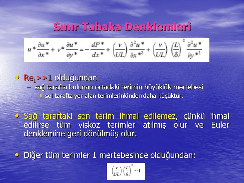 Sınır Tabaka Denklemleri Re L >>1 olduğundan Re L >>1 olduğundan –sağ tarafta bulunan ortadaki terimin büyüklük mertebesi sol tarafta yer alan terimle