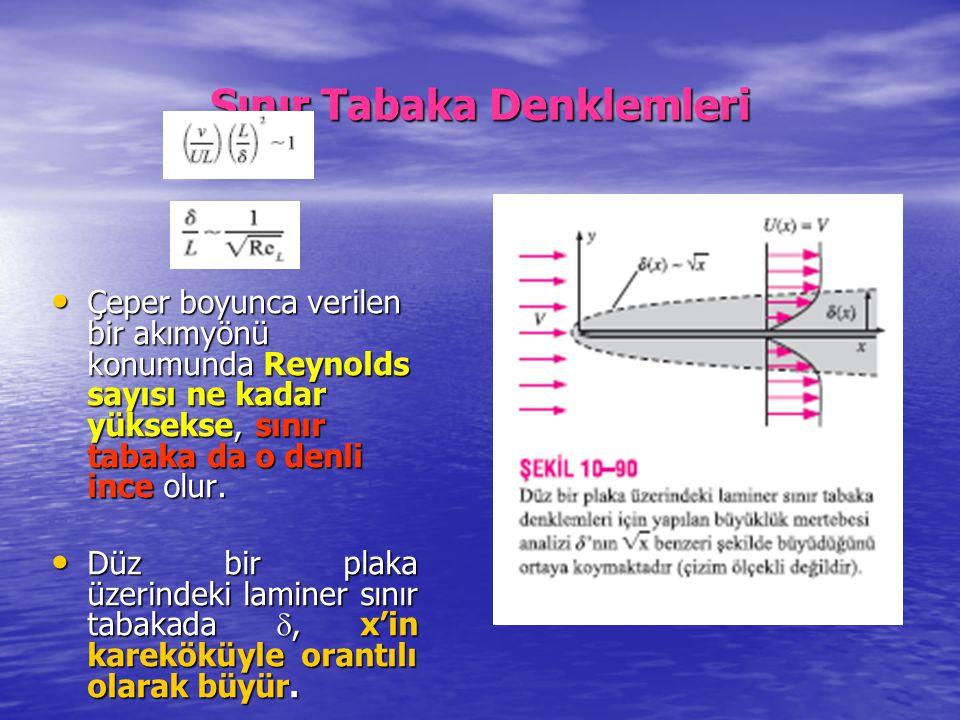 Sınır Tabaka Denklemleri Çeper boyunca verilen bir akımyönü konumunda Reynolds sayısı ne kadar yüksekse, sınır tabaka da o denli ince olur. Çeper boyu