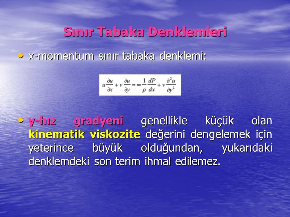 Sınır Tabaka Denklemleri x-momentum sınır tabaka denklemi: x-momentum sınır tabaka denklemi: y-hız gradyeni genellikle küçük olan kinematik viskozite