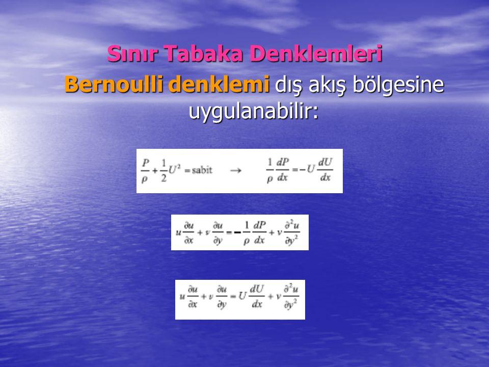 Sınır Tabaka Denklemleri Bernoulli denklemi dış akış bölgesine uygulanabilir: