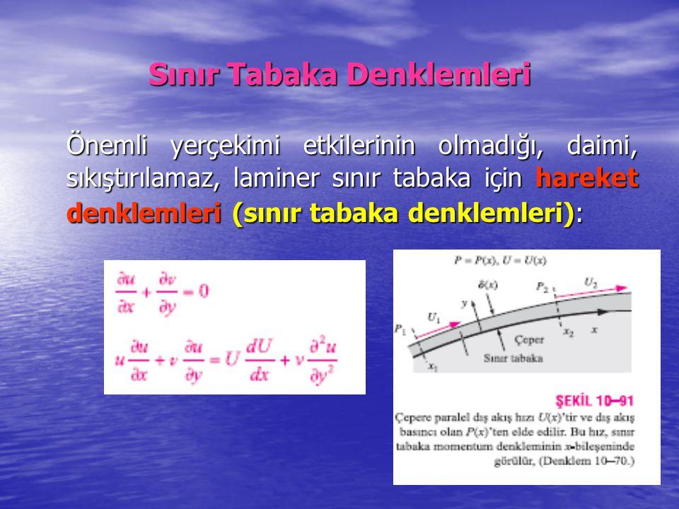 Sınır Tabaka Denklemleri Önemli yerçekimi etkilerinin olmadığı, daimi, sıkıştırılamaz, laminer sınır tabaka için hareket denklemleri (sınır tabaka den