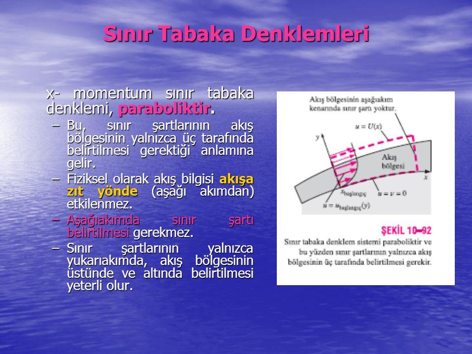 Sınır Tabaka Denklemleri x- momentum sınır tabaka denklemi, paraboliktir. –Bu, sınır şartlarının akış bölgesinin yalnızca üç tarafında belirtilmesi ge