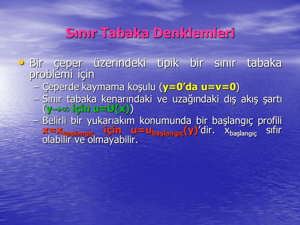 Sınır Tabaka Denklemleri Bir çeper üzerindeki tipik bir sınır tabaka problemi için Bir çeper üzerindeki tipik bir sınır tabaka problemi için –Çeperde