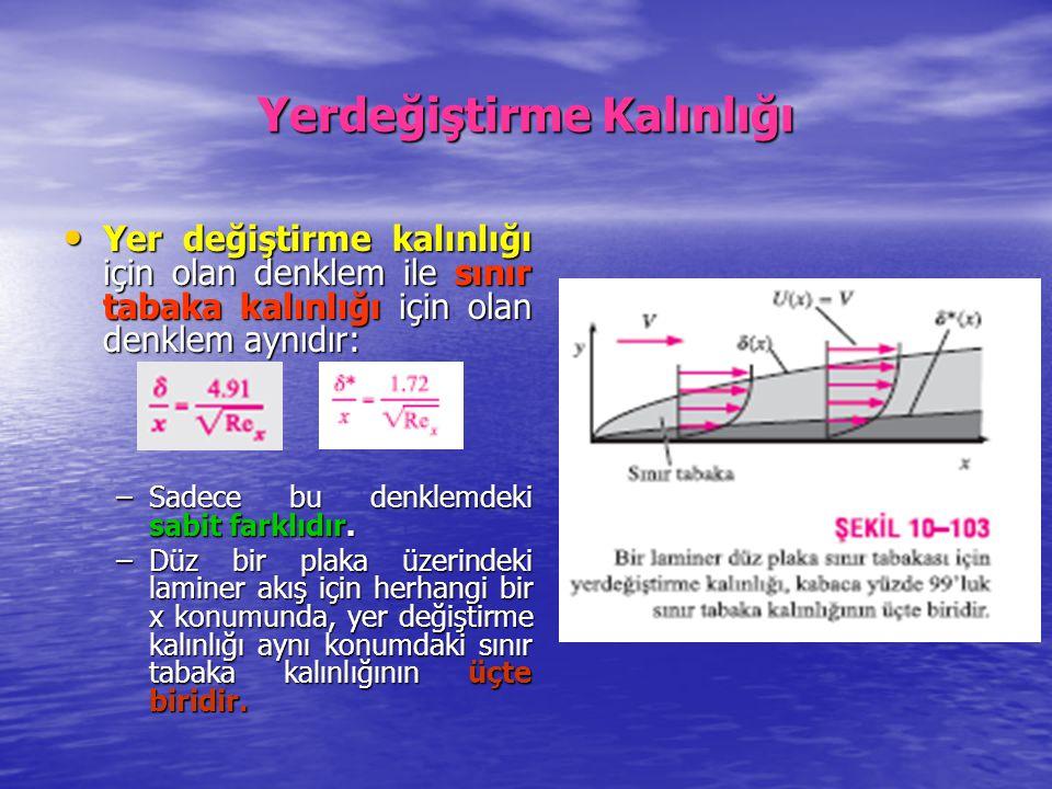 Yerdeğiştirme Kalınlığı Yer değiştirme kalınlığı için olan denklem ile sınır tabaka kalınlığı için olan denklem aynıdır: Yer değiştirme kalınlığı için