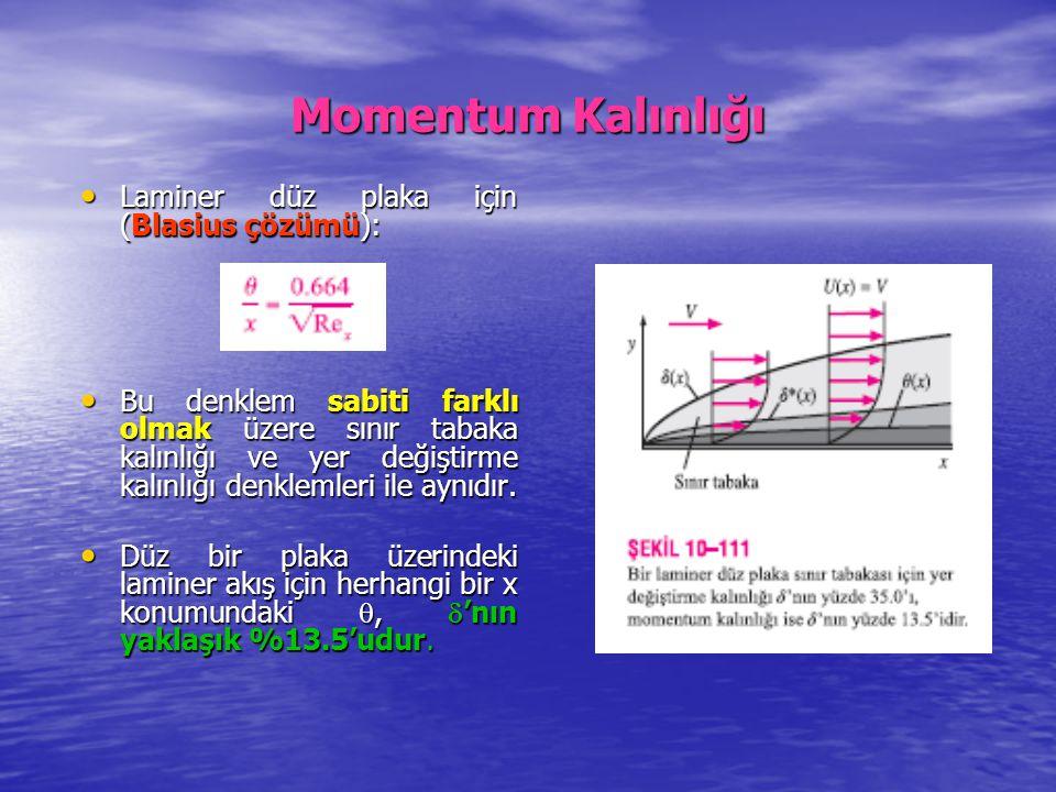 Momentum Kalınlığı Laminer düz plaka için (Blasius çözümü): Laminer düz plaka için (Blasius çözümü): Bu denklem sabiti farklı olmak üzere sınır tabaka
