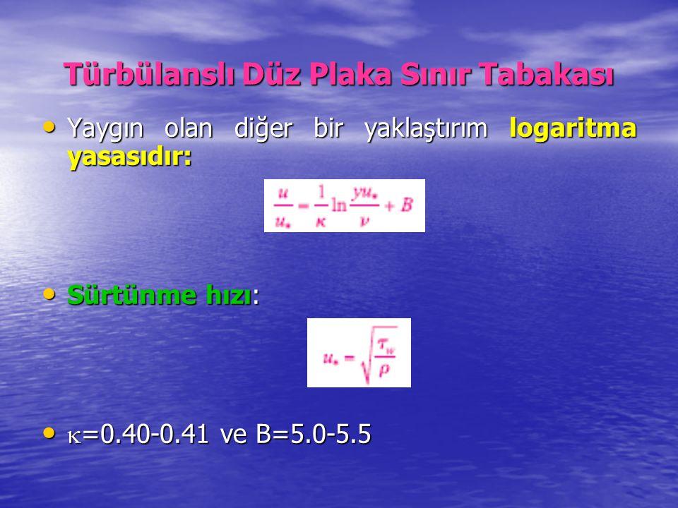 Yaygın olan diğer bir yaklaştırım logaritma yasasıdır: Yaygın olan diğer bir yaklaştırım logaritma yasasıdır: Sürtünme hızı: Sürtünme hızı:  =0.40-0.