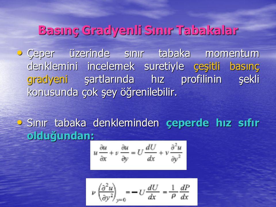 Basınç Gradyenli Sınır Tabakalar Çeper üzerinde sınır tabaka momentum denklemini incelemek suretiyle çeşitli basınç gradyeni şartlarında hız profilini