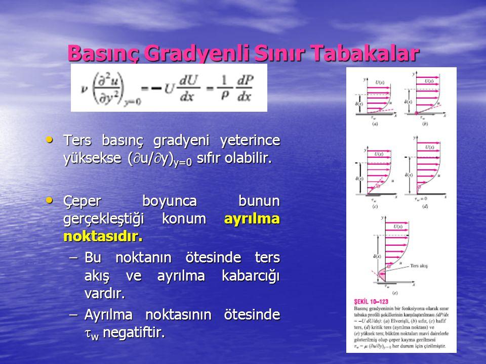 Basınç Gradyenli Sınır Tabakalar Ters basınç gradyeni yeterince yüksekse (  u/  y) y=0 sıfır olabilir. Ters basınç gradyeni yeterince yüksekse (  u