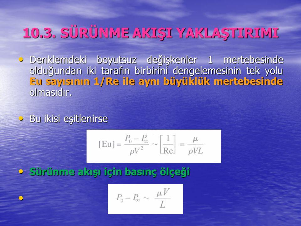 10.3. SÜRÜNME AKIŞI YAKLAŞTIRIMI Denklemdeki boyutsuz değişkenler 1 mertebesinde olduğundan iki tarafın birbirini dengelemesinin tek yolu Eu sayısının