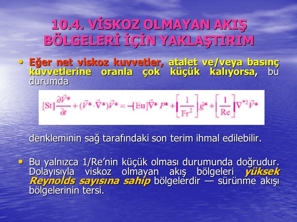 Eğer net viskoz kuvvetler, atalet ve/veya basınç kuvvetlerine oranla çok küçük kalıyorsa, bu durumda Eğer net viskoz kuvvetler, atalet ve/veya basınç