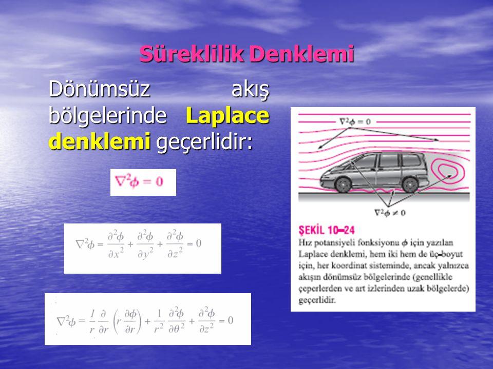 Süreklilik Denklemi Dönümsüz akış bölgelerinde Laplace denklemi geçerlidir: