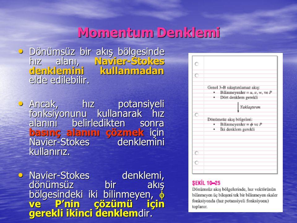 Momentum Denklemi Dönümsüz bir akış bölgesinde hız alanı, Navier-Stokes denklemini kullanmadan elde edilebilir. Dönümsüz bir akış bölgesinde hız alanı